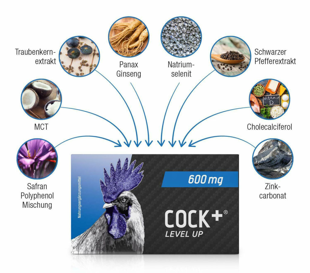 Cock + Level Up Ingredients